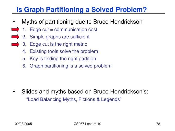 Is Graph Partitioning a Solved Problem?