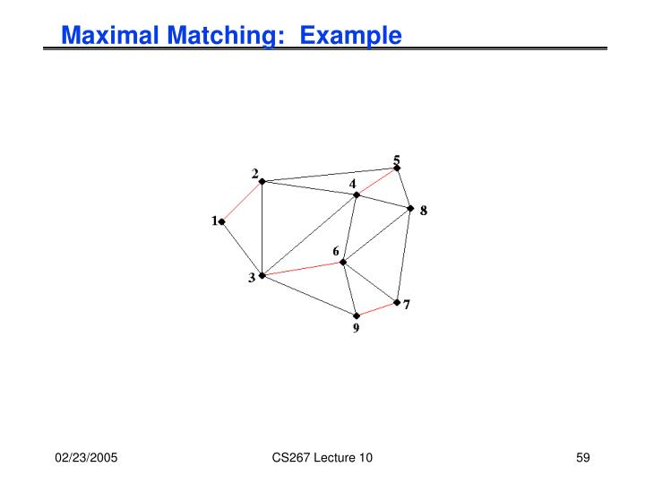 Maximal Matching:  Example