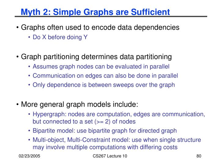 Myth 2: Simple Graphs are Sufficient