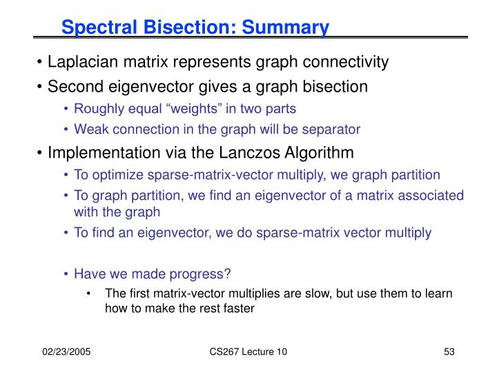 Spectral Bisection: Summary