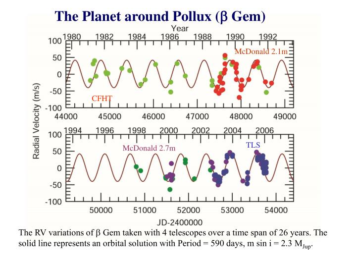 The Planet around Pollux (
