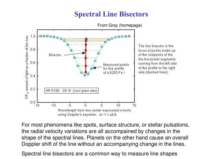 Test 2: Bisector velocity