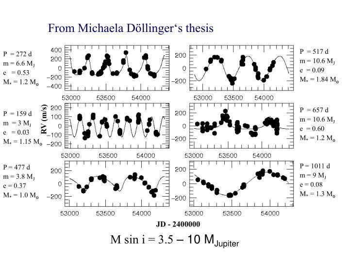 From Michaela Döllinger's thesis