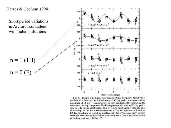 Hatzes & Cochran 1994