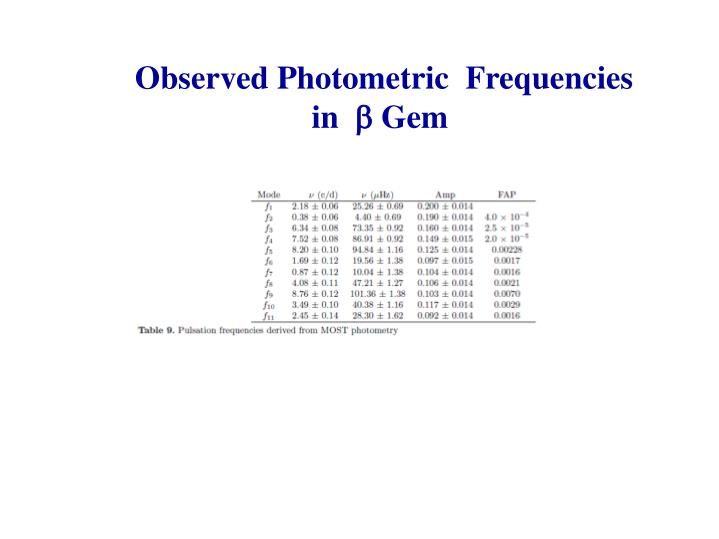 Observed Photometric  Frequencies in