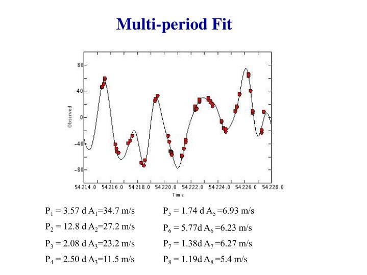 Multi-period Fit