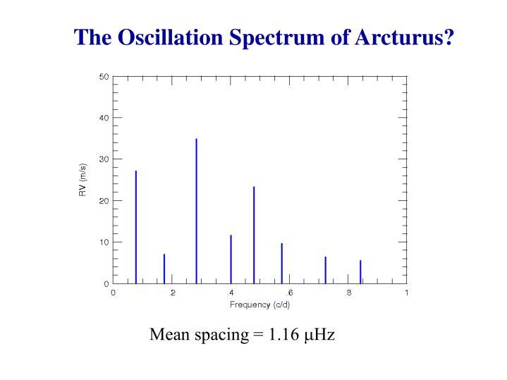 The Oscillation Spectrum of Arcturus?