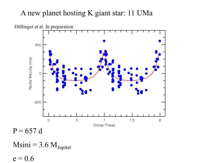 A new planet hosting K giant star: 11 UMa
