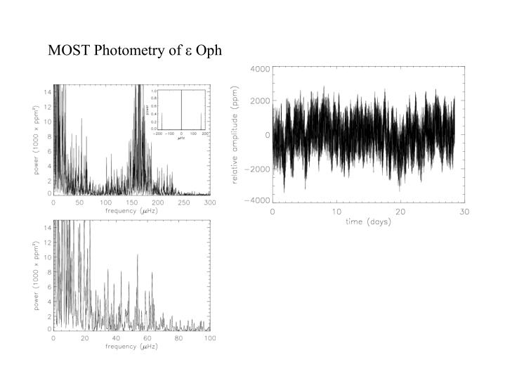 MOST Photometry of
