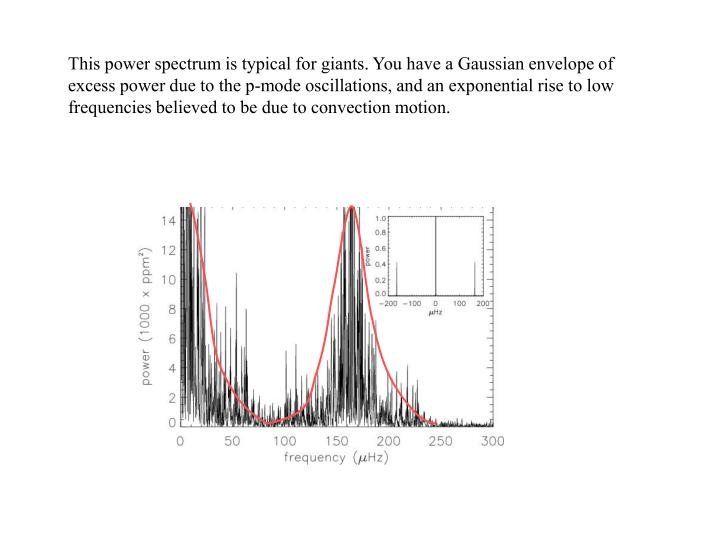 This power spectrum is typical for giants. You have a Gaussian envelope of excess power due to the p-mode oscillations, and an exponential rise to low frequencies believed to be due to convection motion.