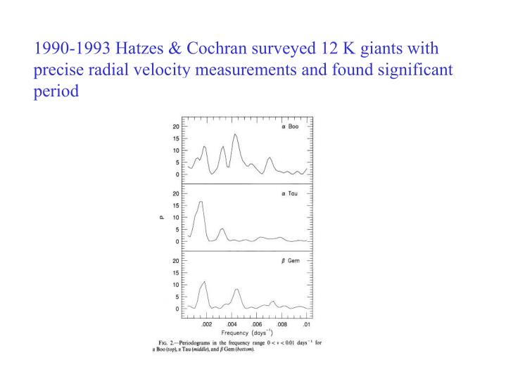 1990-1993 Hatzes & Cochran surveyed 12 K giants with precise radial velocity measurements and found significant period