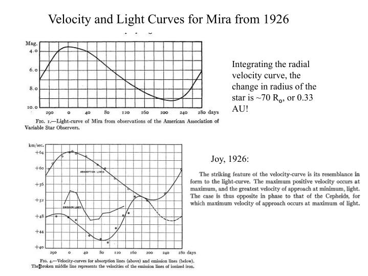 Velocity and Light Curves for Mira from 1926