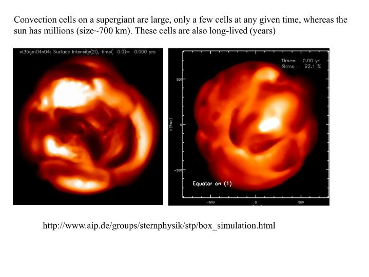 Convection cells on a supergiant are large, only a few cells at any given time, whereas the sun has millions (size~700 km). These cells are also long-lived (years)
