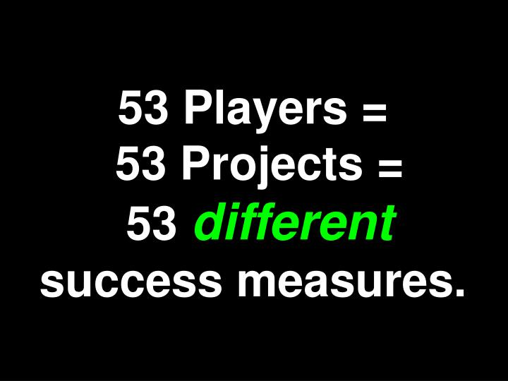 53 Players =