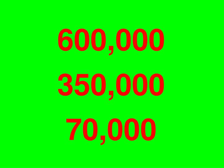 600,000