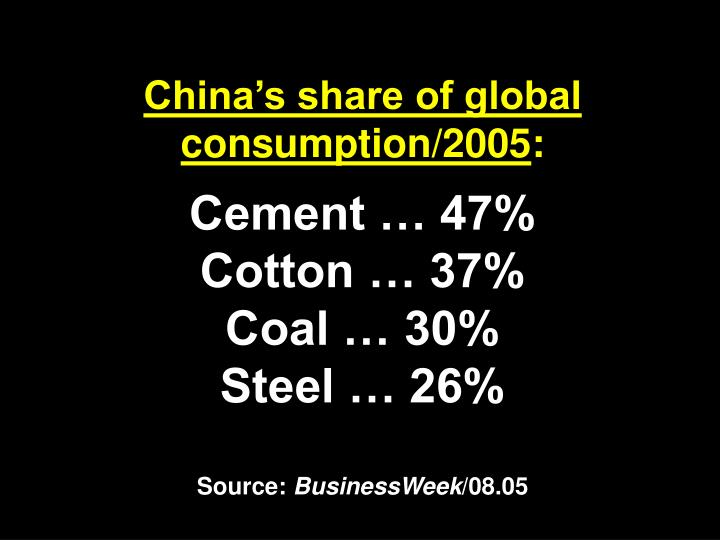 China's share of global consumption/2005