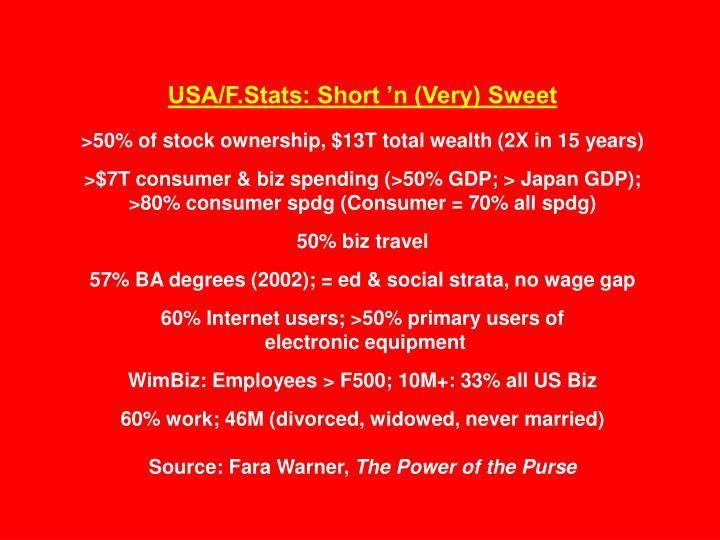 USA/F.Stats: Short 'n (Very) Sweet