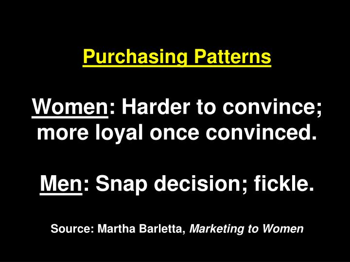 Purchasing Patterns