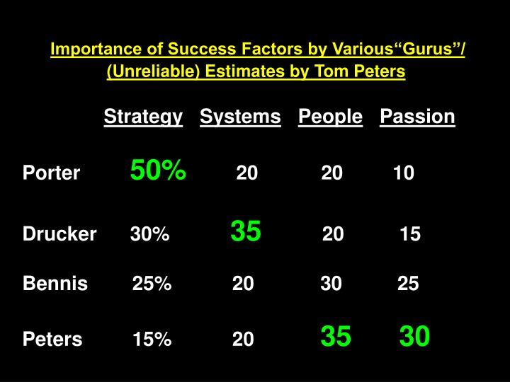 "Importance of Success Factors by Various""Gurus""/"