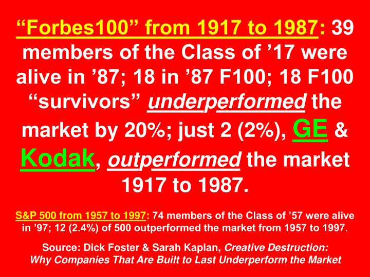 """""""Forbes100"""" from 1917 to 1987"""