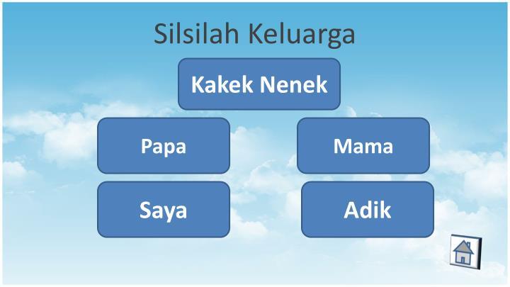 Silsilah keluarga