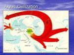 aryan civilization