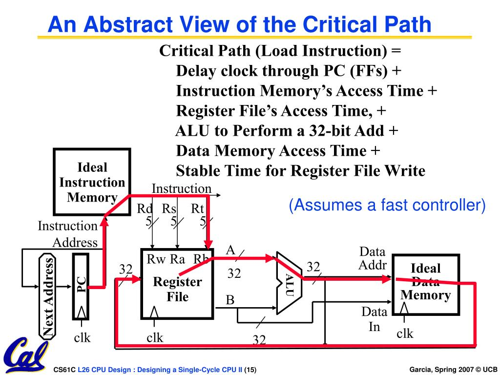 PPT - TA Omar Akkawi inst eecs berkeley/~cs61c-to PowerPoint