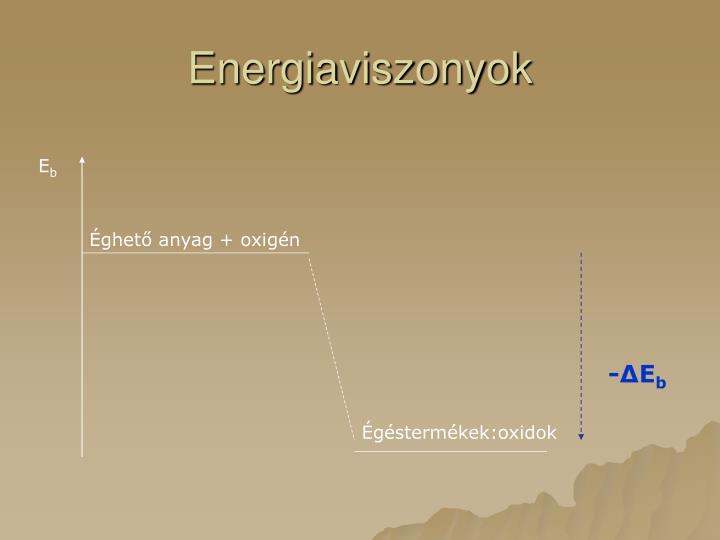 Energiaviszonyok