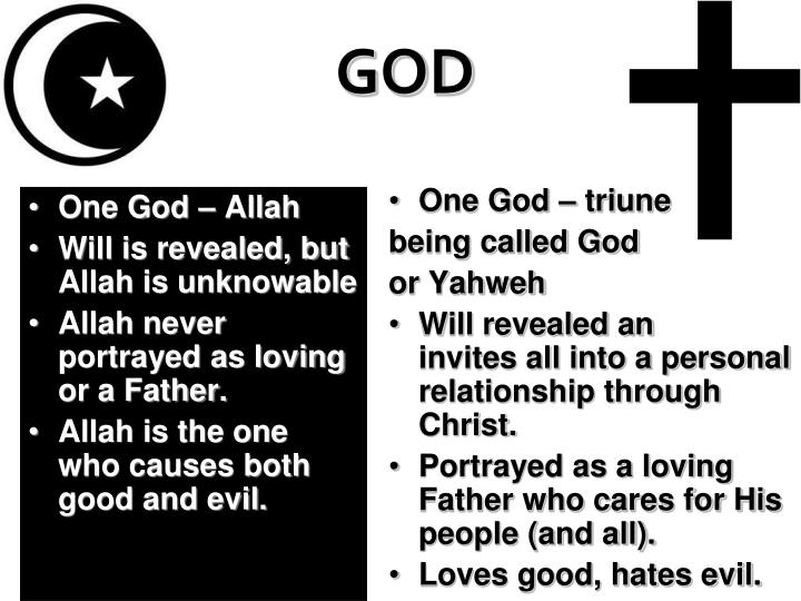 One God – Allah