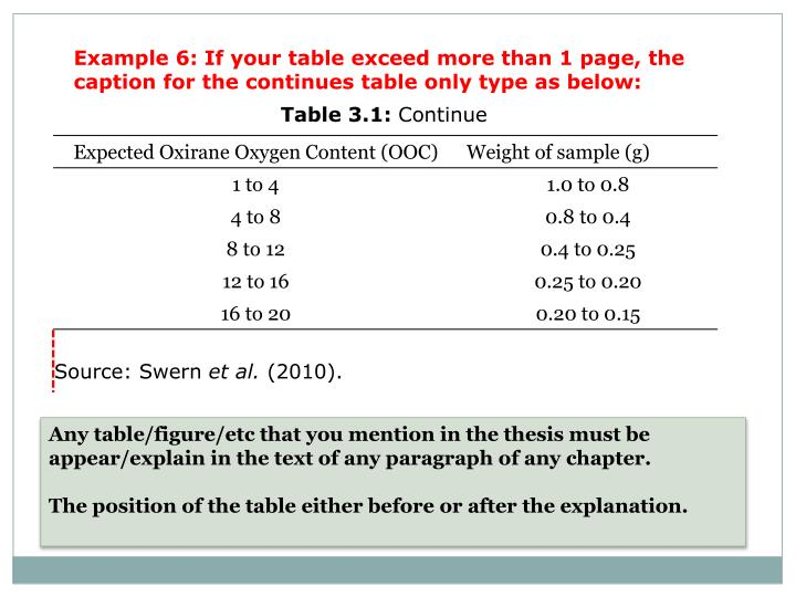 Example 6: If your table exceed more than 1 page, the