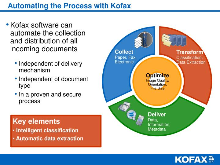 Automating the Process with Kofax
