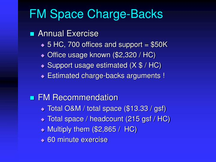 FM Space Charge-Backs