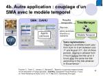 4b autre application couplage d un sma avec le mod le temporel