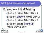 mme administration spring 20083
