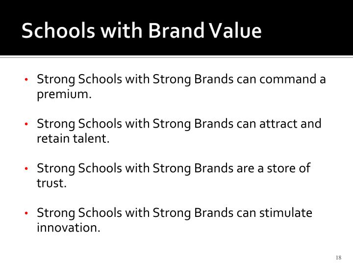 Schools with Brand Value