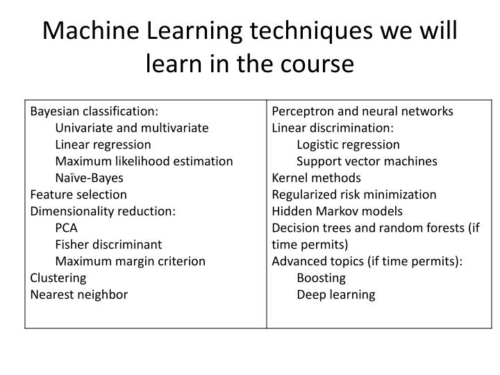 Machine Learning techniques we will learn in the course