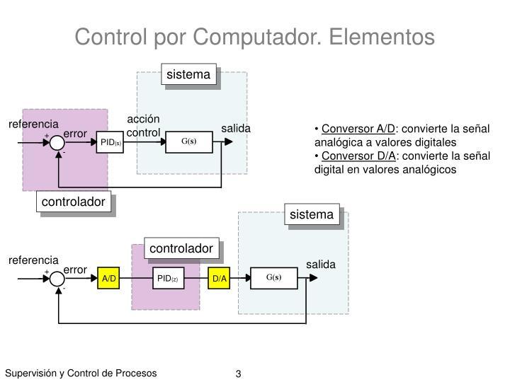 Control por computador elementos