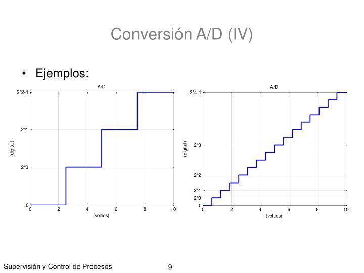 Conversión A/D (IV)