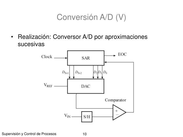 Conversión A/D (V)