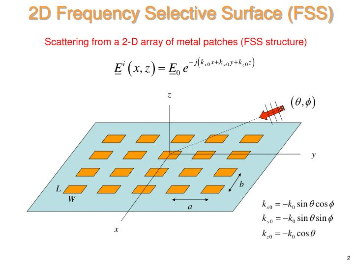2d frequency selective surface fss
