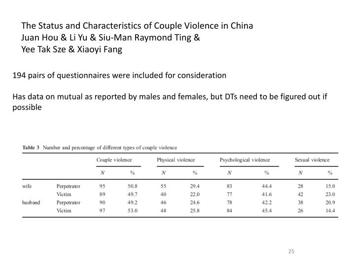 The Status and Characteristics of Couple Violence in China