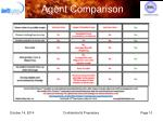 agent comparison1