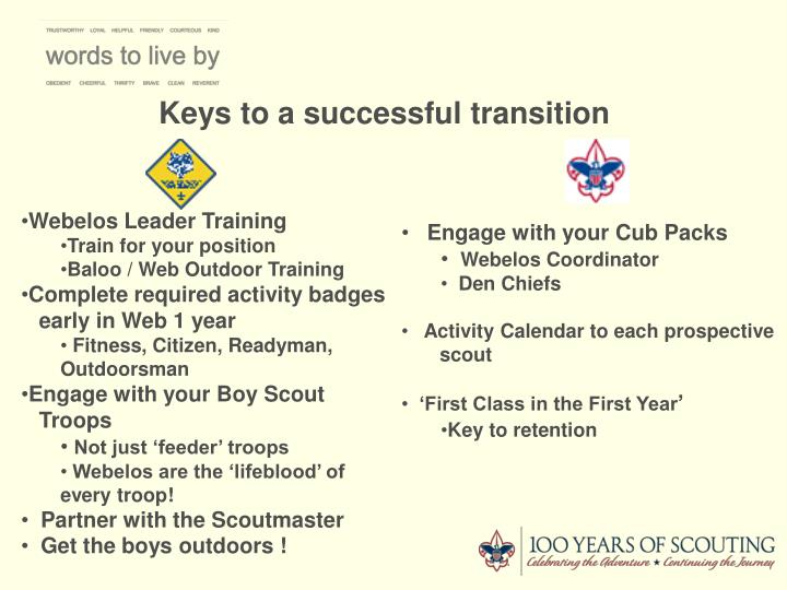 Ppt Webelos To Scout Transition Powerpoint Presentation