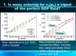 1 is mass ordering for v 2 p t a signal of the perfect qgp fluid