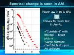 spectral change is seen in aa