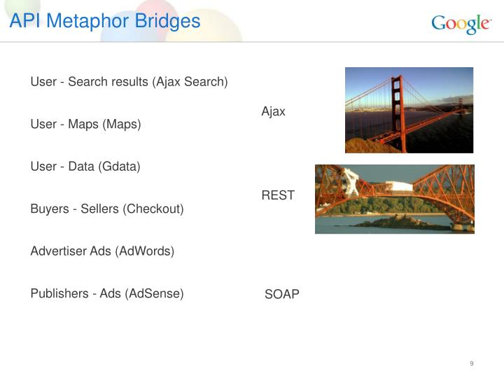 API Metaphor Bridges