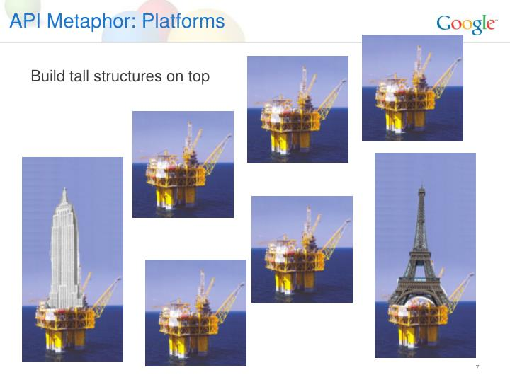 API Metaphor: Platforms