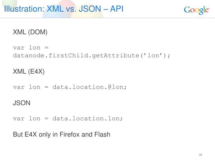 Illustration: XML vs. JSON – API