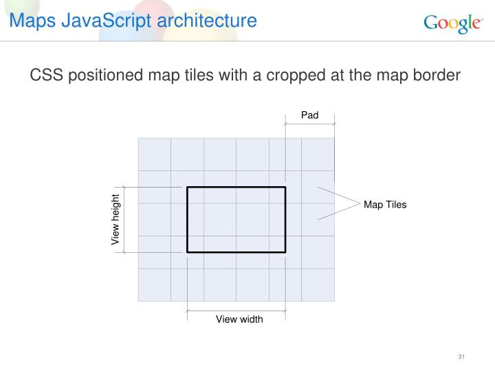 Maps JavaScript architecture