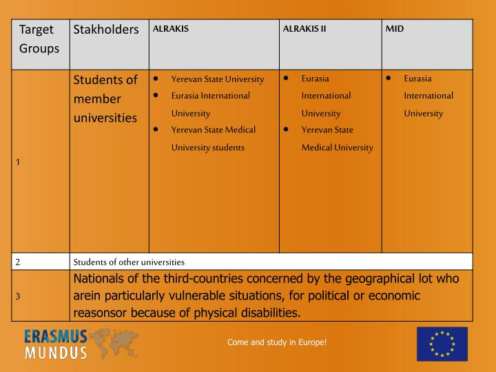 Come and study in Europe!